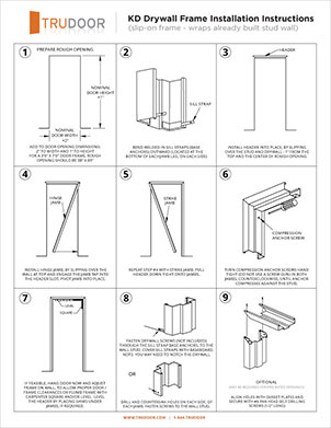 Installation Instructions for Hollow Metal KD Drywall Frame