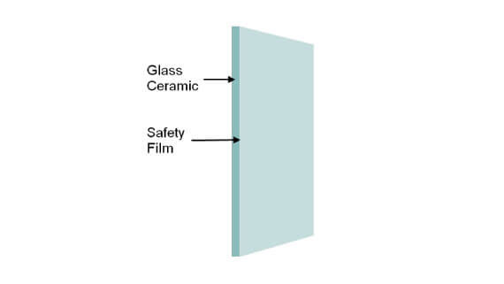 Vision Lite Frames Lite Kits For Doors