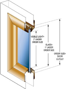 Custom sizes available upon request  sc 1 st  Trudoor & Vision Lite Kits / Door Window Frame Inserts