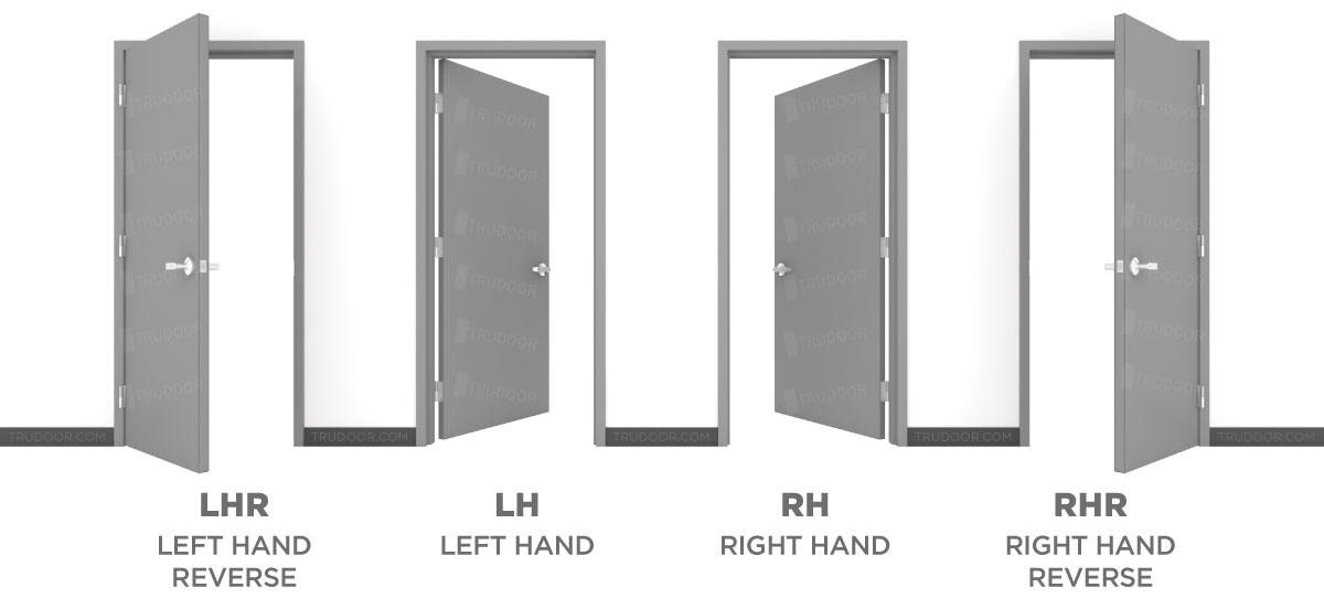 sc 1 st  Trudoor & Door Handing Chart