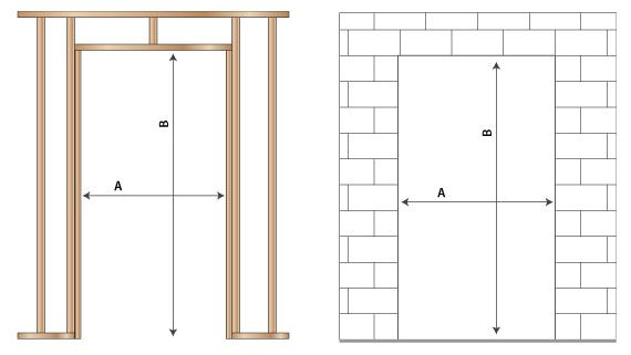 Door Frame Rough Opening Chart