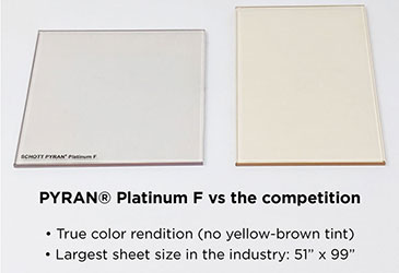 Pyran Fire-Rated Glass vs The Competition