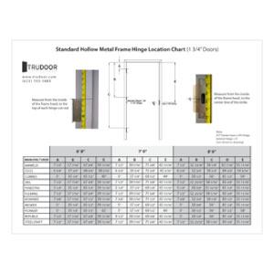 Hollow Metal Door Frame Measuring Worksheets And Chart