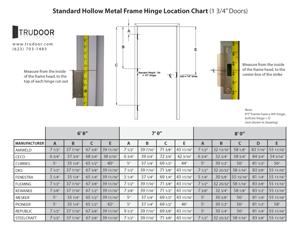 Hollow Metal Frame Hinge Locations