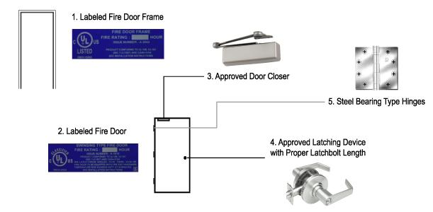 Fire Rated Commercial Steel Doors Metal Fire Doors