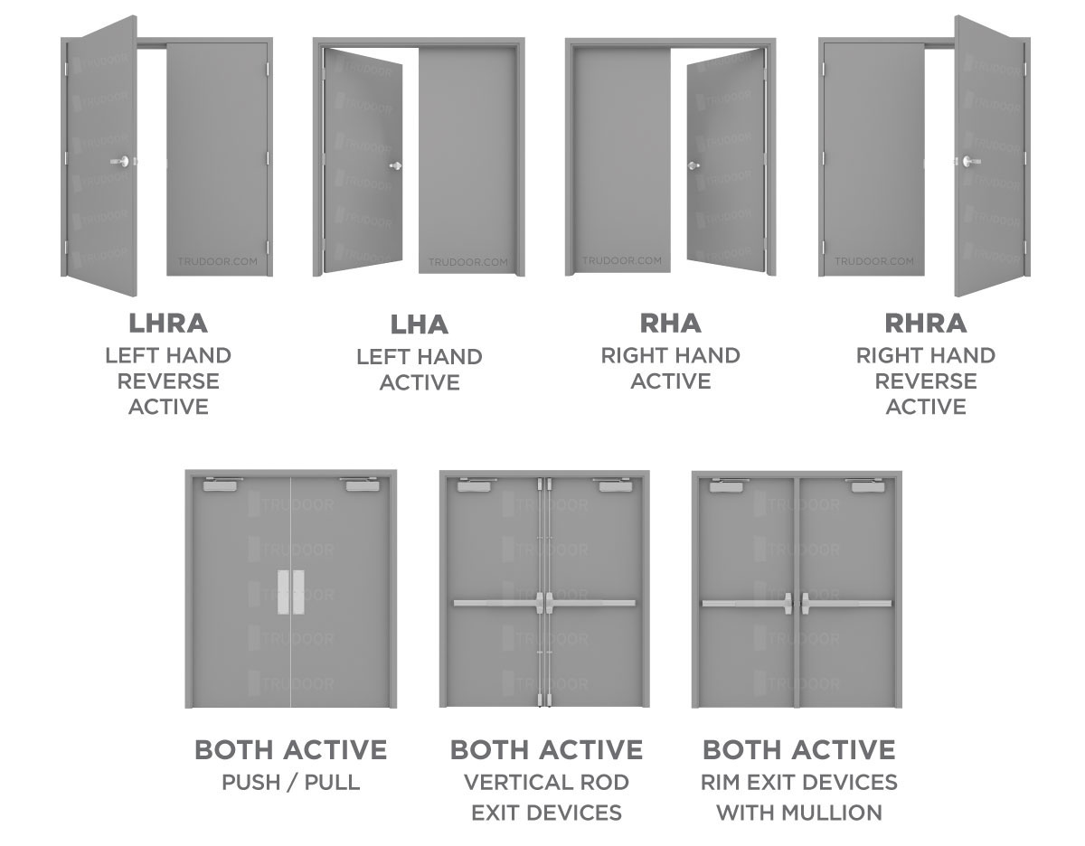 Door handing chart - Commercial double swing doors ...